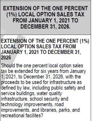 CC penny tax